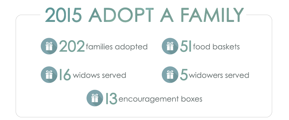 Adopt A Family Info Graphic